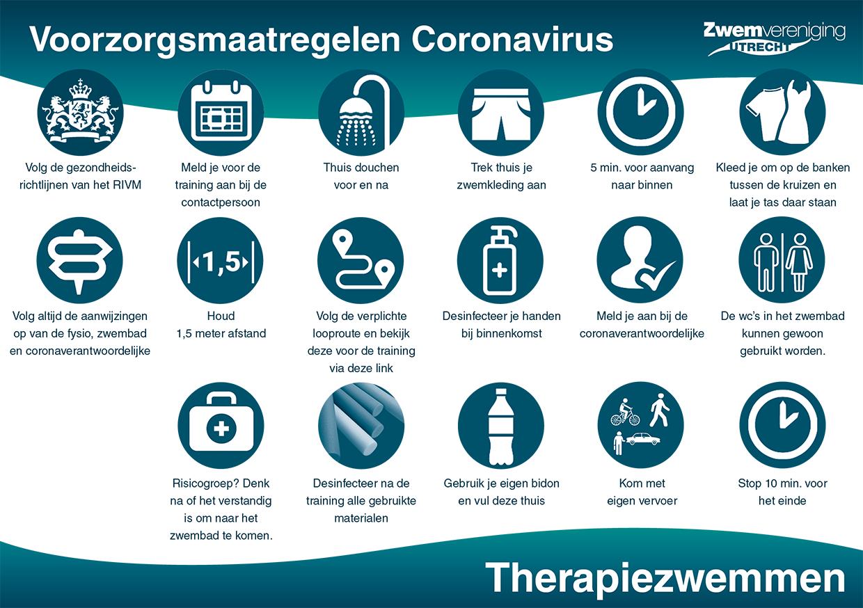 ZVU_Voorzorgsmaatregelen Coronavirus_Therapiezwemmen