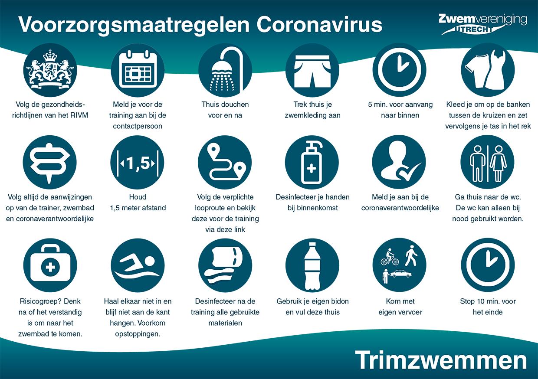 ZVU_Voorzorgsmaatregelen Coronavirus_Trimzwemmen