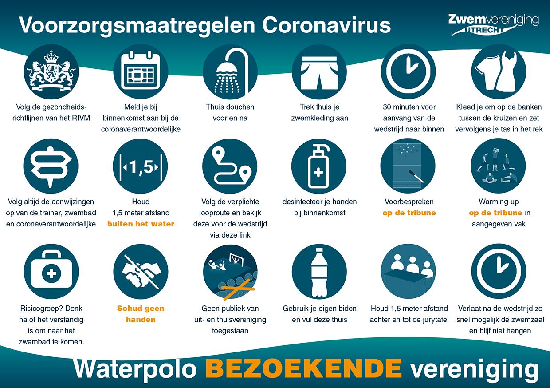 ZVU_Voorzorgsmaatregelen Coronavirus_Waterpolo Bezoekende vereniging