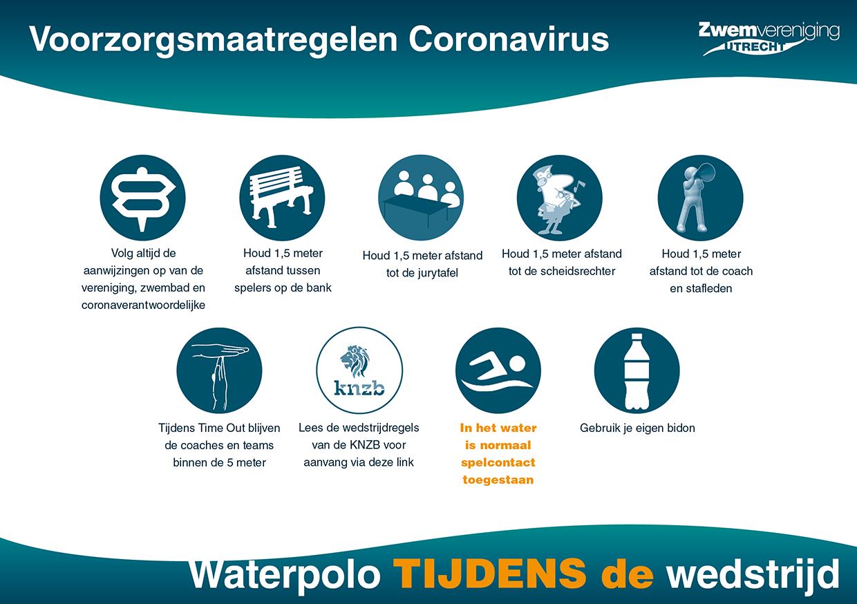ZVU_Voorzorgsmaatregelen-Coronavirus_Waterpolo-TIJDENS-de-wedstrijd
