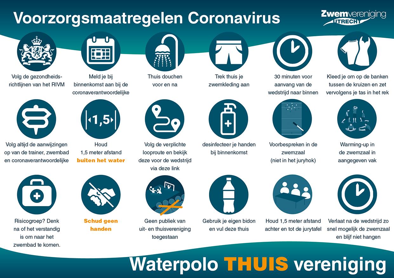 ZVU_Voorzorgsmaatregelen Coronavirus_Waterpolo Thuis vereniging
