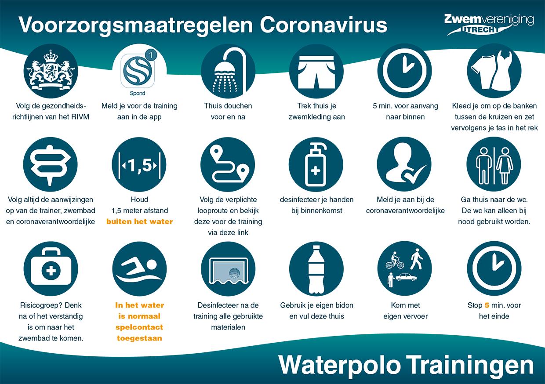 ZVU_Voorzorgsmaatregelen Coronavirus_Waterpolo Training