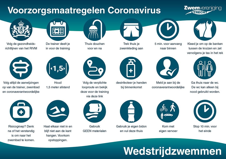 ZVU_Voorzorgsmaatregelen Coronavirus_Wedstrijdzwemmen