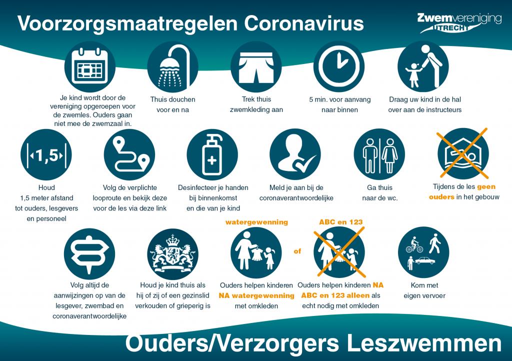 ZVU_Voorzorgsmaatregelen Coronavirus_Ouders Verzorgers Leszwemmen_20210317